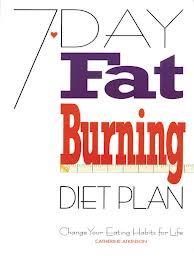 7-Day Fat-Shredding Meal Plan