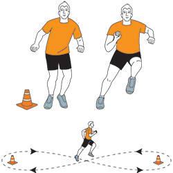 Cone Drill Figure-8 Jog